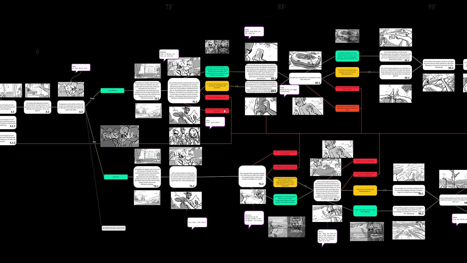 Filmproduktion Bern - BOFF. - Visana und SLRG - Interaktives Video – Baum Storyline 02